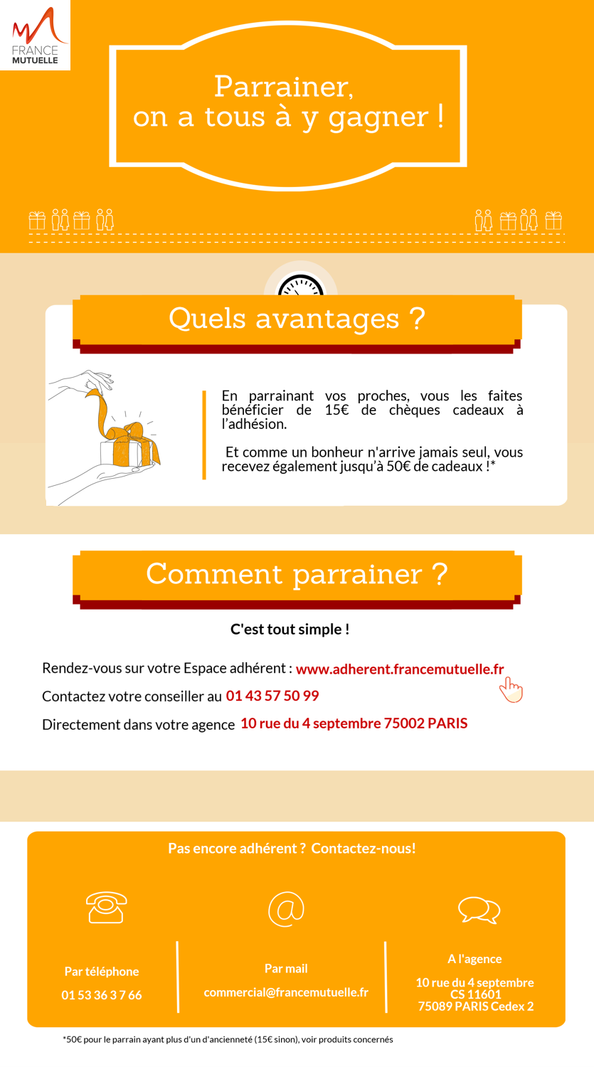Infographie parainage France Mutuelle